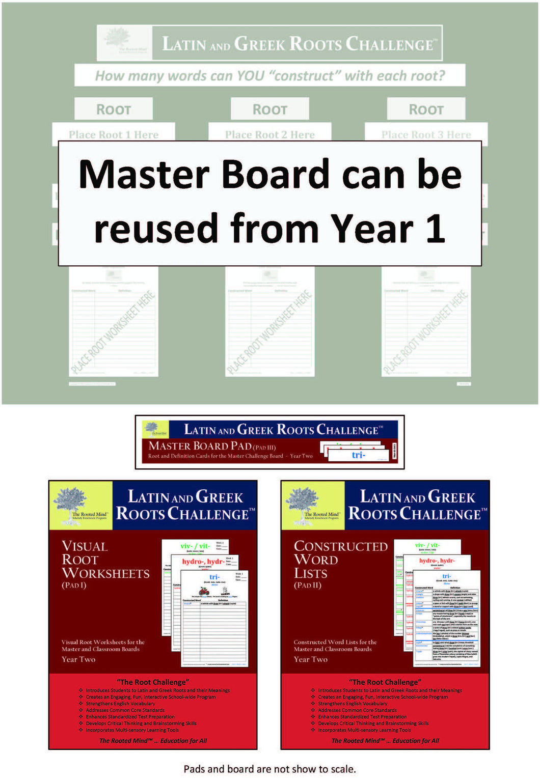 Master Board Kit - Year 2