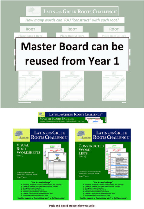 Master Board Kit - Year 3