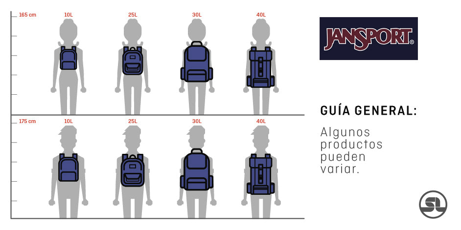Guia de Tallas Mochilas Jansport