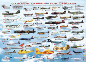 History of Canadian Aviation: Poster