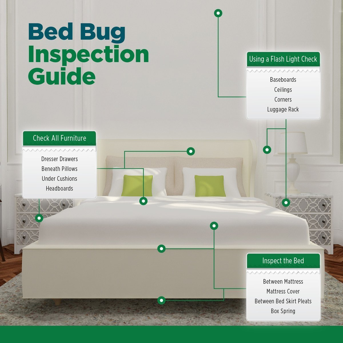 Travel Size Bed Bug Killer Spray - USDA Biobased