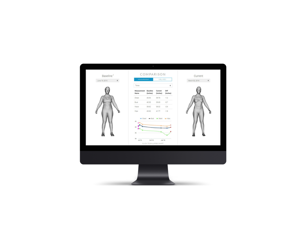 Fit 3D Body Measurements Scan