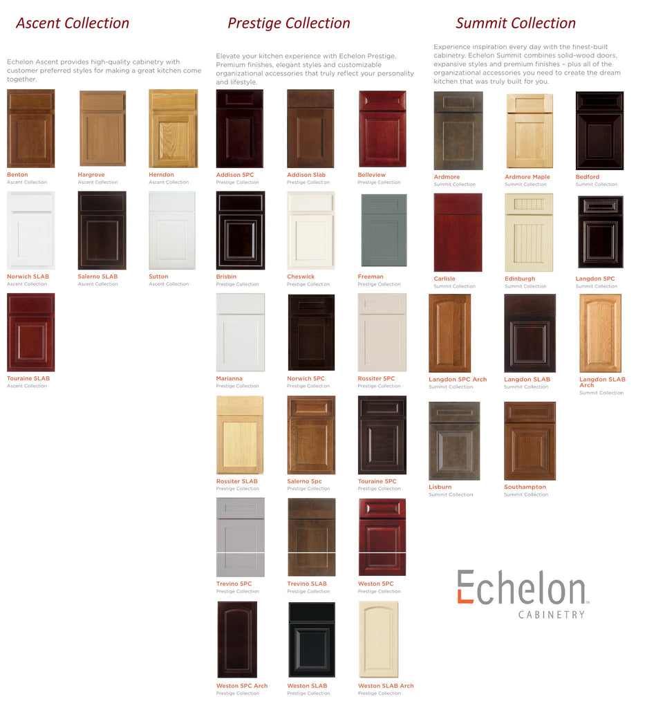 Custom Kitchen Cabinets Nj: For Custom Kitchen Cabinets Showroom Are Available In