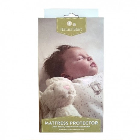 Harrison Spinks Mattress Protector