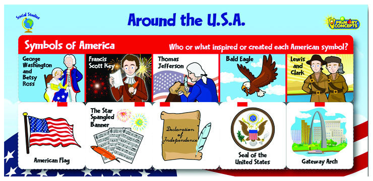 FlipCheck Social Studies Around the USA