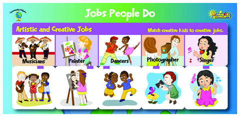 FlipChex Social Studies Jobs People Do
