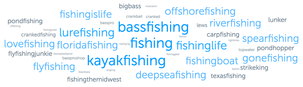 How to Find Targeted Instagram Hashtags for Fishing