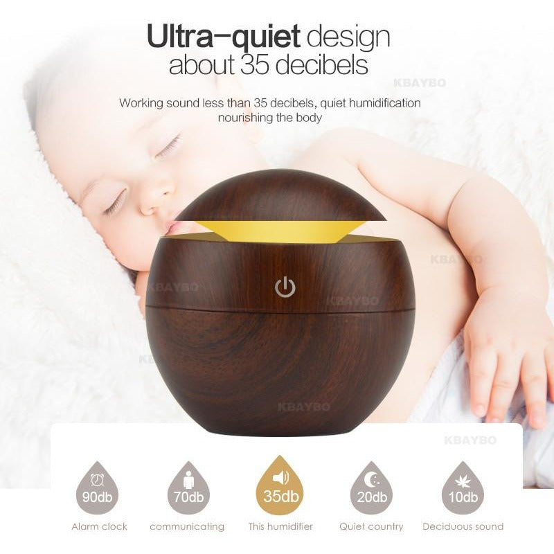 130ml USB Portable Ultrasonic Diffuser Humidifier with 6 Color Changing LED Lights