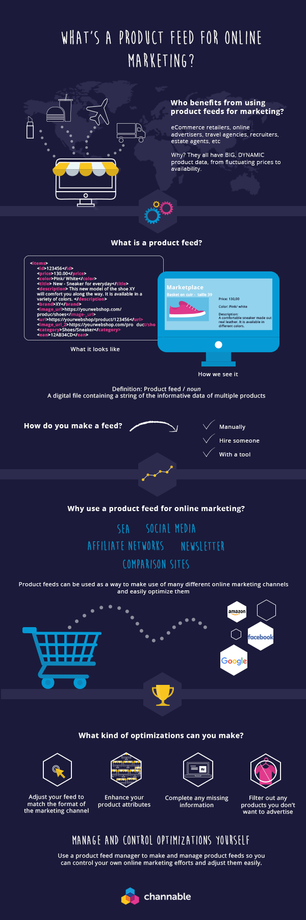 product feed online marketing