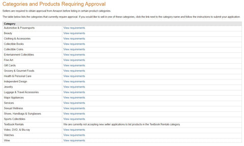 Amazon Categories and Products Requiring Approval Gating Ungating