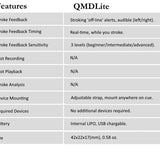 QMD Lite Digital Stroke Analyser