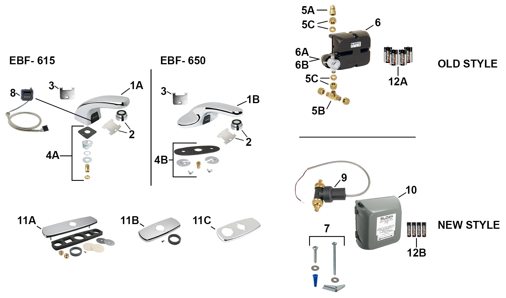 sloan ebf 650 \u0026 ebf 615 repair parts guide (with diagram) view andto order that part, give us a call ) when you scroll past the parts diagram you will see the troubleshooting q\u0026a, which lists the most common problems and