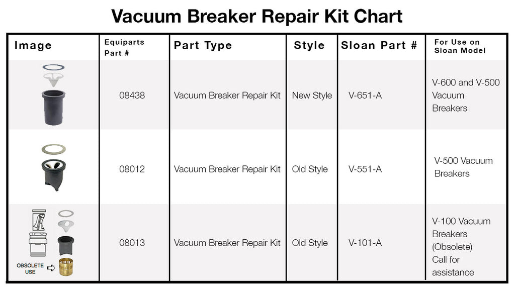 Vacuum Breaker Repair Kit Chart