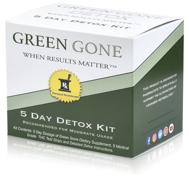 kit to help when you see signs you need to detox