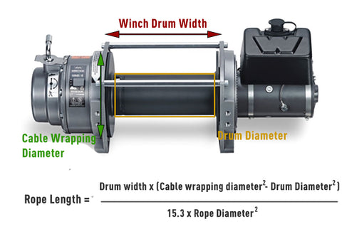 winch how much rope calculations