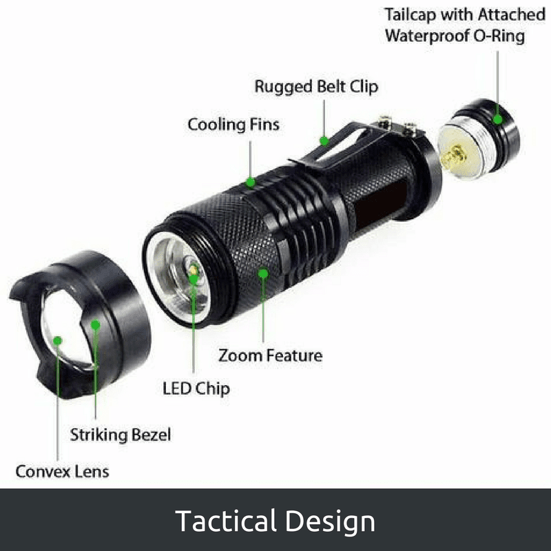 Outdoors - Elite Tactical Flashlight