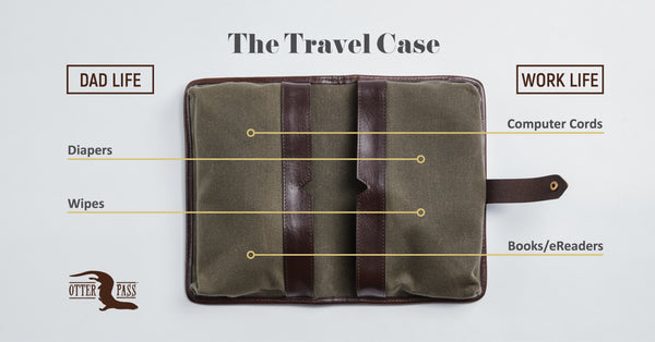Travel Case for Dads with Diapers