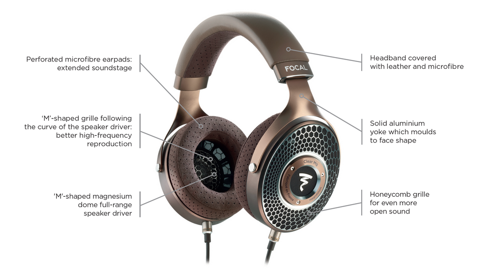 Focal Clear Mg Dynamic Over-Ear Open-Back Headphones Product Highlights | Available on Headphones.com