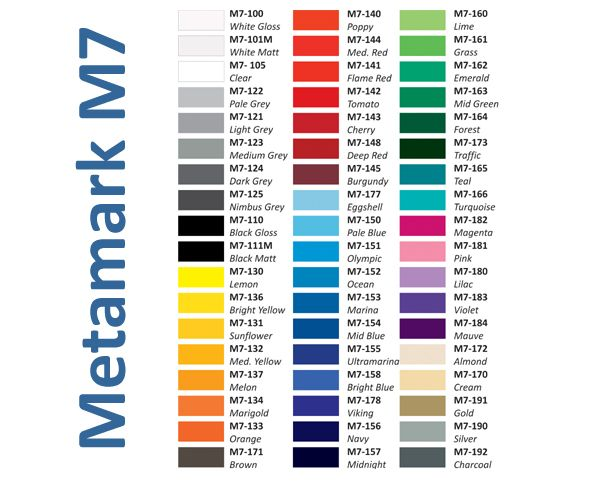 Metamark M7 Colour Chart