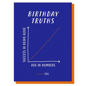 Birthday Truths Card
