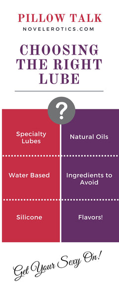 Lubricants 101: Selecting the Right Lube for the Job!