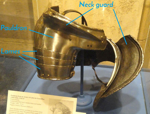 Labeled pieces of a pauldron, shoulder armor