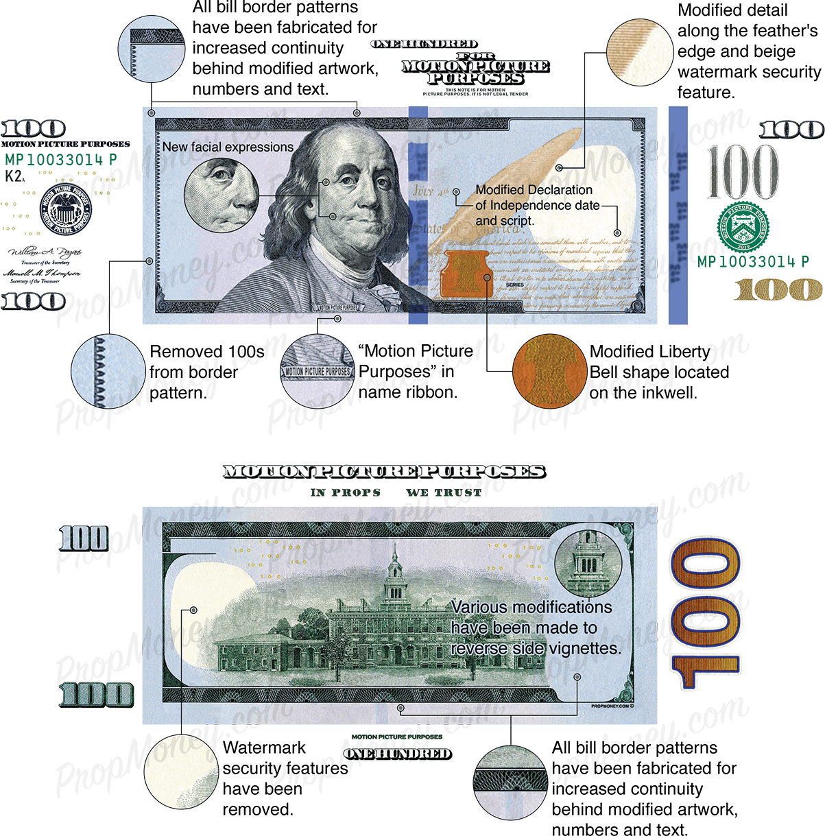 Custom customized fake play prop money bills