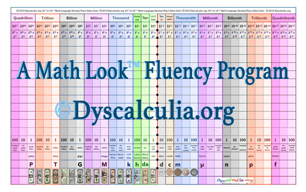Dyscalculia Stack & Place Value Chart - PropMoney.com