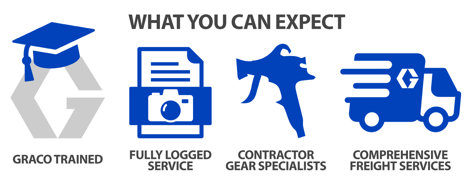 GO Industrial Authorised Service and Warranty Agents