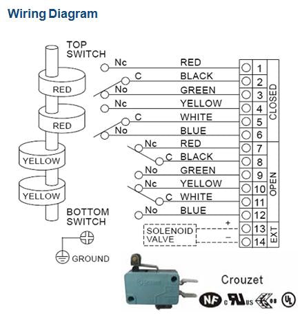 Wiring Diagram - GO Limit Switch Box EXD IECEX 316 Stainless Housing for Pneumatic Actuator ALS600M2EX