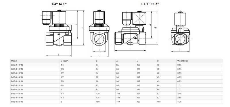 "Dimensions - GO Solenoid Valve 1/4"" to 2"" B35 Brass General Purpose Differential Normally Closed Range"