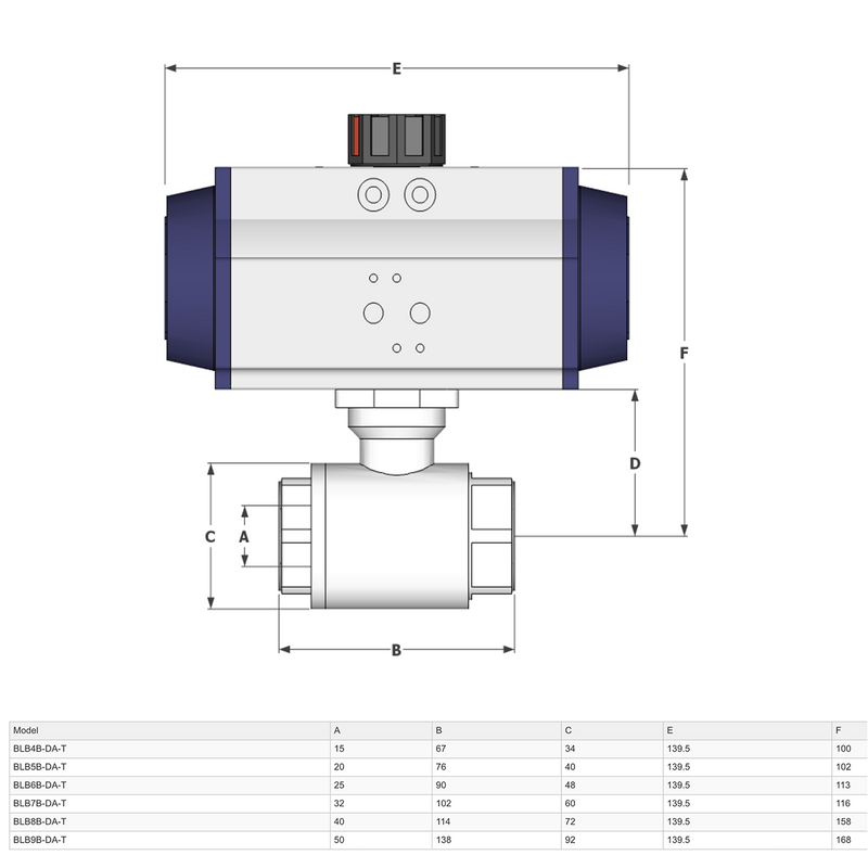 "Dimensions - GO Ball Valve Actuated Double Acting Pneumatic Nickel Plated Brass  1/2"" to 2"" BLBDA Range"