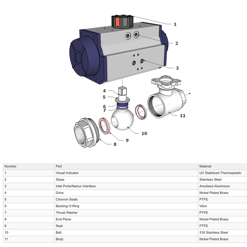 "Construction - GO Ball Valve Actuated Double Acting Pneumatic Nickel Plated Brass  1/2"" to 2"" BLBDA Range"