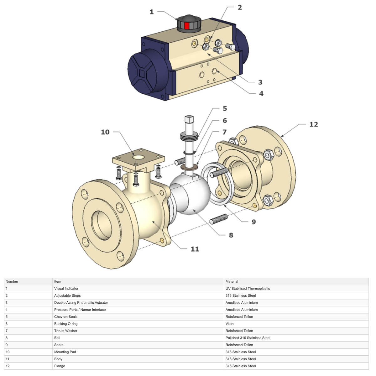 Go Ball Valve Actuated Double Acting Pneumatic Flanged Ansi 150 Fire Engine Backing Diagram Construction 316 Stainless Full