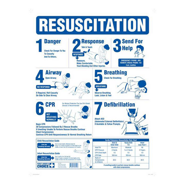 Brady First Aid Sign Resuscitation Blue 844766