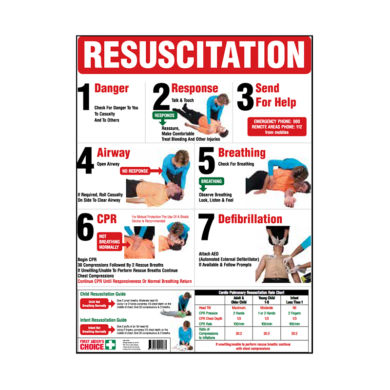 Brady First Aid Sign Resuscitation Red 855383