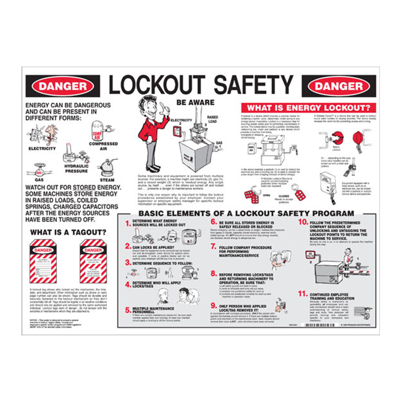 Brady Lockout Safety Poster 851355