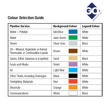 Brady Pipe Identification Colour Selection Guide