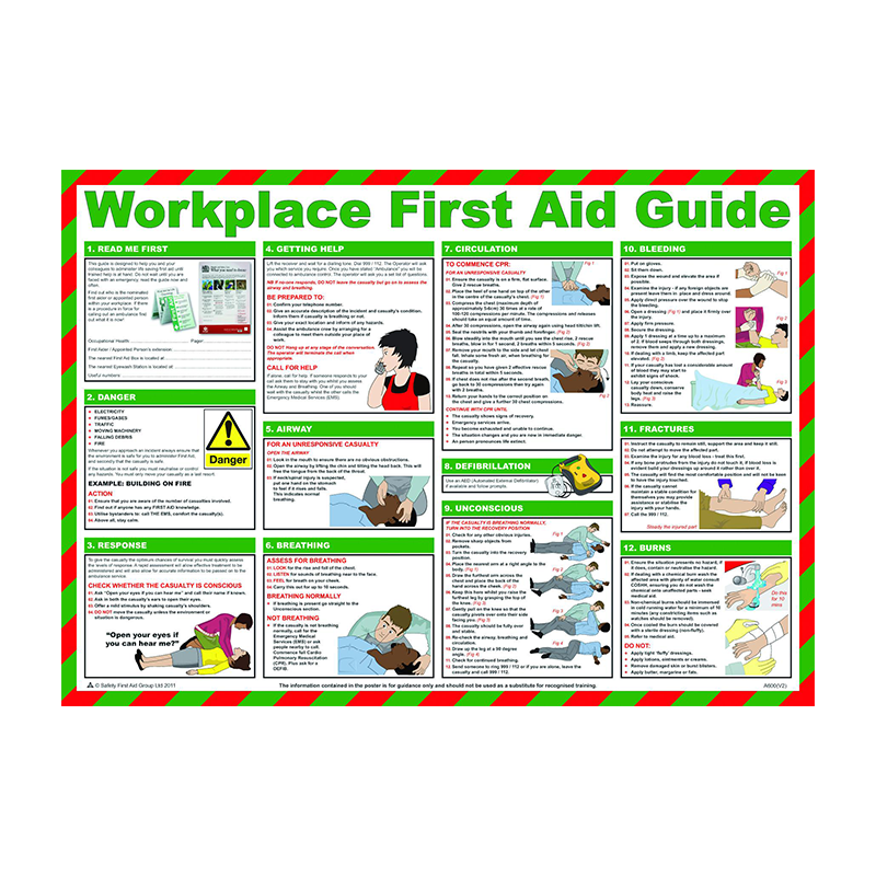 Brady Workplace Safety Poster First Aid Guide 844188
