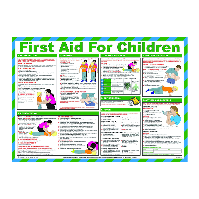 Brady Workplace Safety Poster First Aid for Children 851923