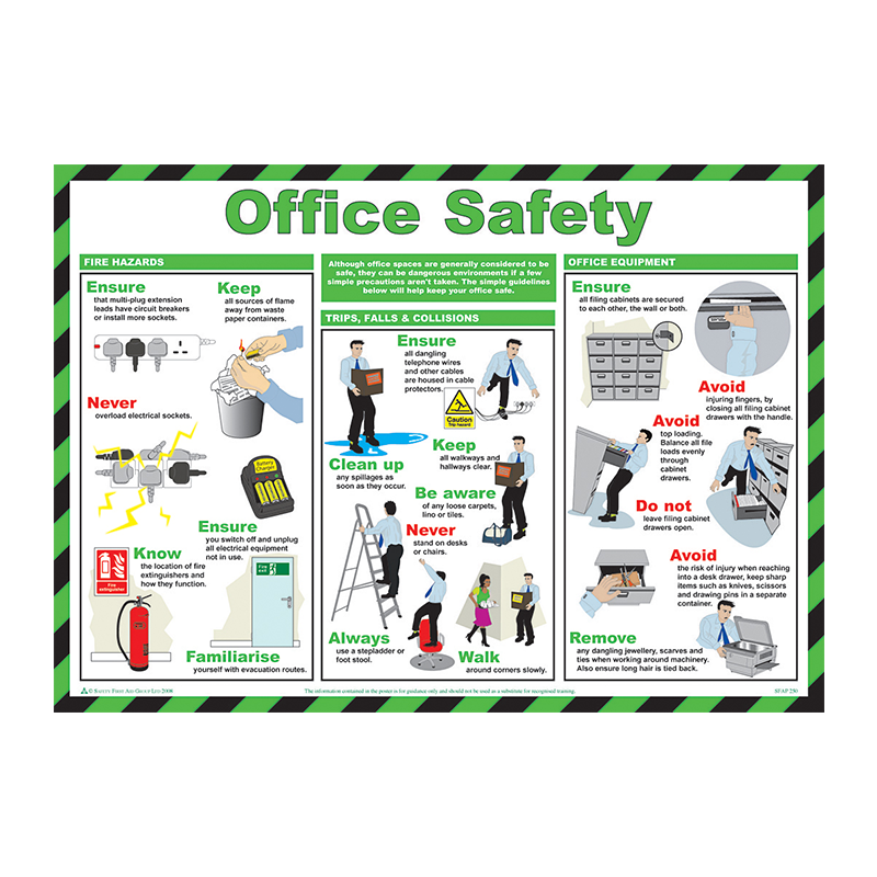 Brady Workplace Safety Poster Office Safety 851920