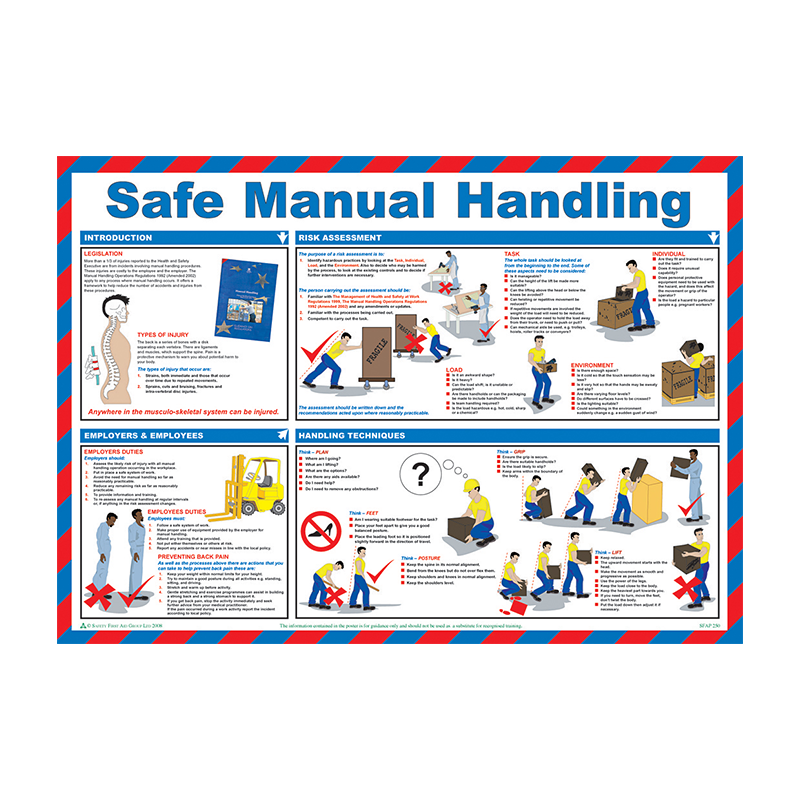 Brady Workplace Safety Poster Safe Manual Handling 851919