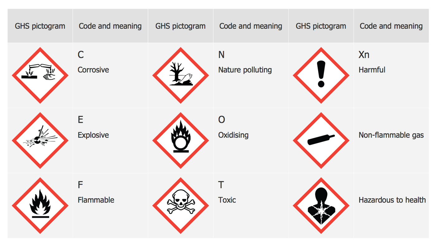 Brady Pre Printed Ghs Pictogram Labels Explosive From