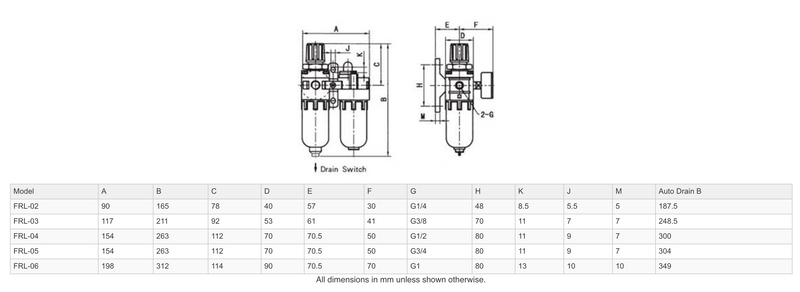 Dimensions - GO Filter Regulator and Lubricator Range FRL