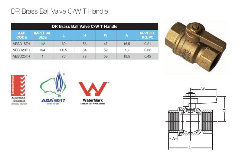 Dimensions - GO Brass Ball Valve Range DR Scr BSP T Handle Watermark and AGA Approved