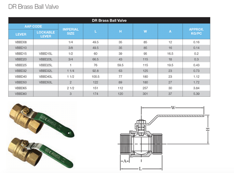 Dimensions - GO Brass Ball Valve Range DR Scr BSP Watermark and AGA Approved