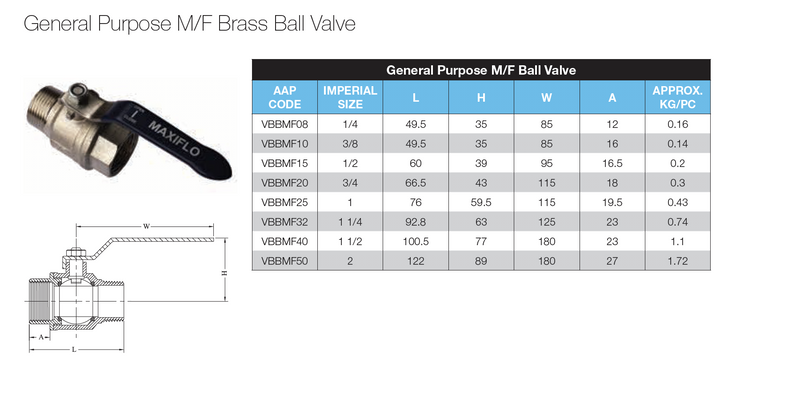 Dimensions - GO Brass Ball Valve Range Scr BSP MF Thread