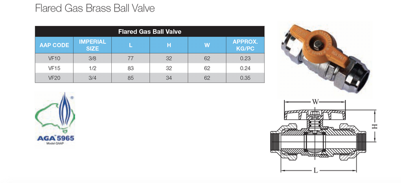 Dimensions - GO Brass Ball Valve Range T Handle Flared Ends Gas Approved