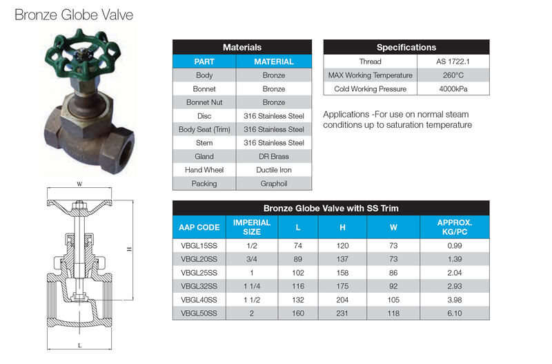 Dimensions - GO Bronze Globe Valve Range General Purpose Scr BSP