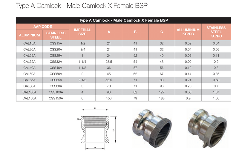 Dimensions - GO Camlock Fitting Type A Aluminium Male Camlock x Female BSP